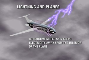 lightning and planes theory