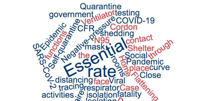 covid wordcloud